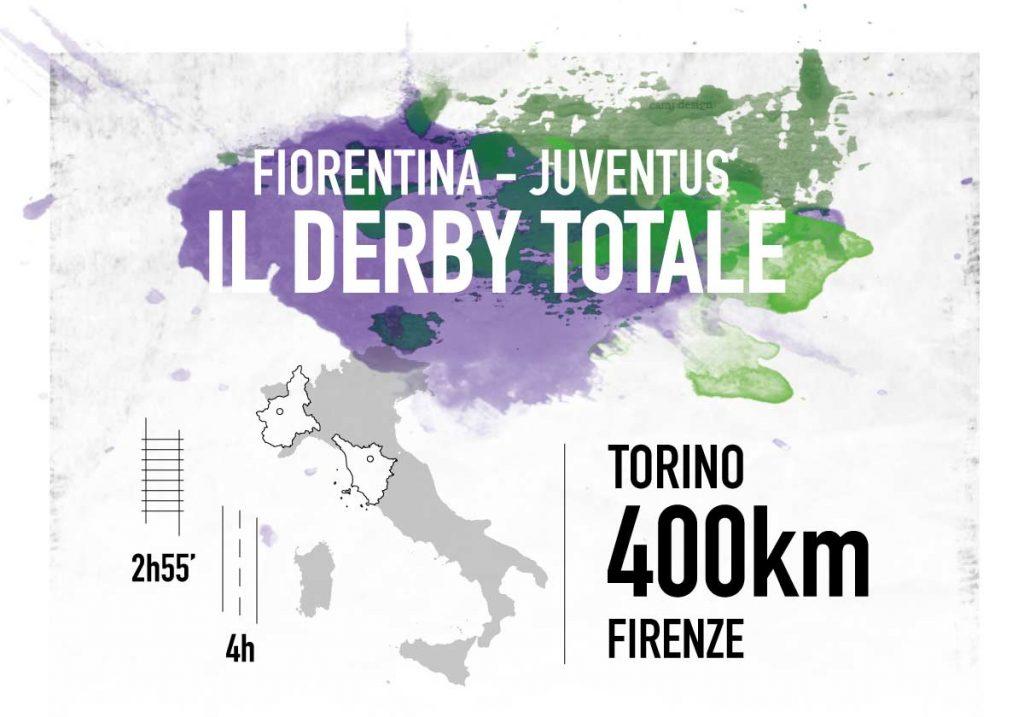 Fiorentina – Juventus | un derby a tutti gli effetti